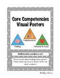 BC Core Competencies Visual Posters Connecting to the Body