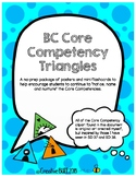 BC Core Competency Triangles