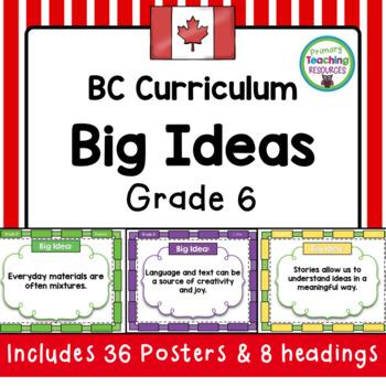 BC Curriculum Big Ideas: Grade 6