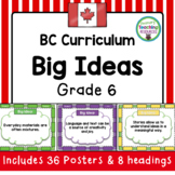 BC Curriculum Big Ideas: Grade 6