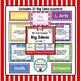 BC Curriculum Big Ideas: Grade 7