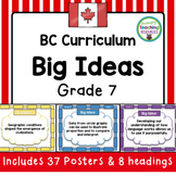 BC Curriculum Big Ideas: Grade 7
