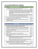 BC Curriculum Toolkit: Grade Ten English - Composition (with elaborations)