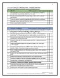 BC Curriculum Toolkit: Grade Ten English Spoken Language (no elaborations)