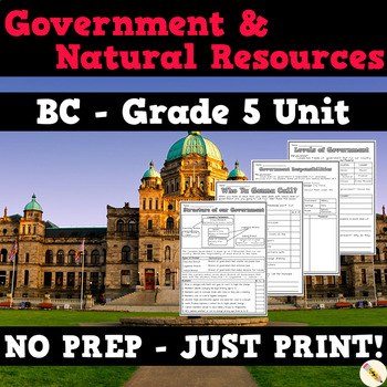 BC Government and Natural Resources - Grade 5 Social Studies Unit