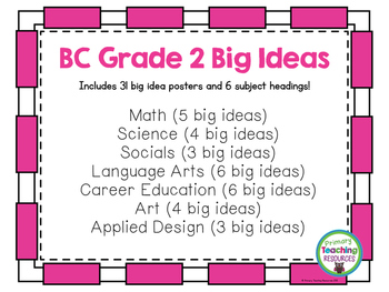 BC Grade 2 Big Ideas