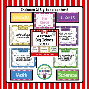 BC Curriculum Big Ideas: Grade 2