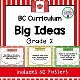 BC Curriculum Big Ideas: Grade 2