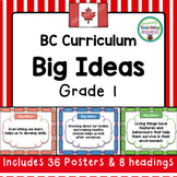 BC Curriculum Big Ideas: Grade 1