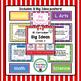 BC Curriculum Big Ideas: Grade 3