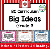 BC Curriculum Big Ideas: Grade 3