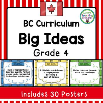 BC Curriculum Big Ideas: Grade 4