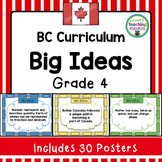 BC Curriculum Big Ideas: Grade 4