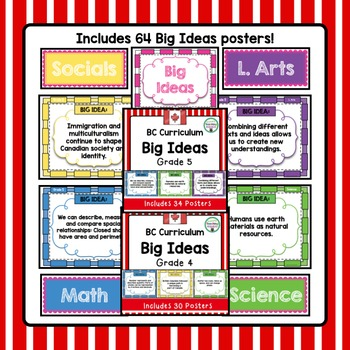 BC Curriculum Big Ideas Bundle: Grade 4 & Grade 5