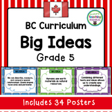 BC Curriculum Big Ideas: Grade 5