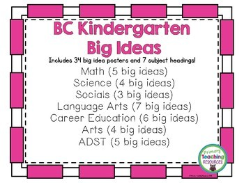 BC Curriculum Big Ideas: Kindergarten