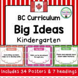 BC Curriculum Big Ideas: Kindergarten