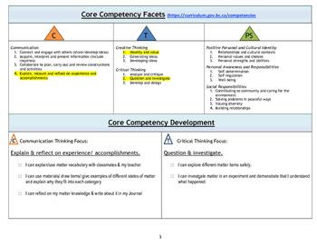 BC New Curriculum- Gr. 1 Science- Matter Unit