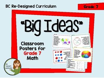 BC Redesigned Curriculum - Big Ideas Posters - Grade 7 Math
