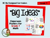 BC New Curriculum - Big Ideas Posters - Grade 7 Math