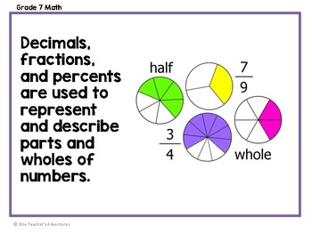 BC New Curriculum - Big Ideas Posters - Grade 7 Math
