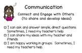 BC Redesigned Curriculum Core Competency Poster - Communication