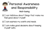 BC Redesigned Curriculum Core Competency Posters - Personal Awareness