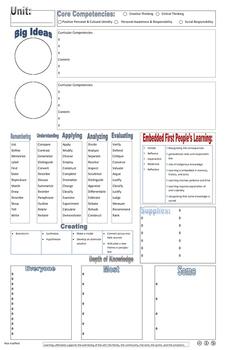 BC Unit Planning Sheet