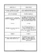 BCBA/BCaBA Certification Exam Prep Flashcards