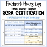 BCBA Fieldwork Experience and Supervision Hours Log