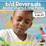 Letter Reversals |  Anchor Charts and Desk Plates