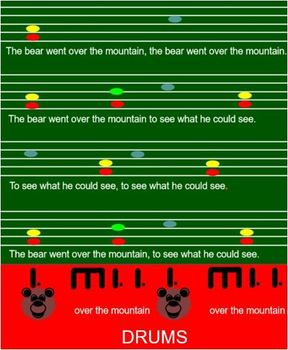 BEAR WENT OVER THE MOUNTAIN - PowerPoint - fa - 6/8 meter