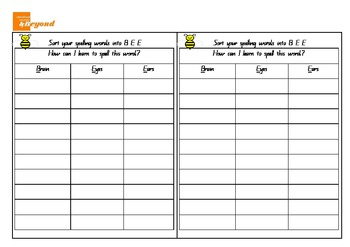 BEE A Great Speller – Spelling strategy poster and activity
