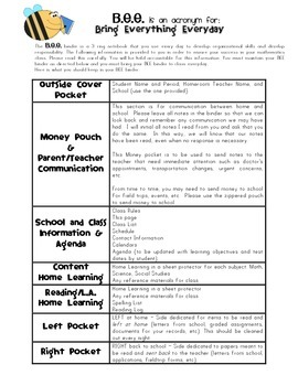 BEE Binder Table of Contents & Parent Letter