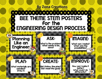 BEE Theme STEM Posters for the Engineering Design Process