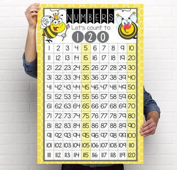 BEES - Classroom Decor: Counting to 120 Poster - size 24 x 36