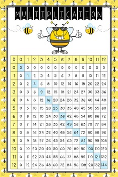 BEES - Classroom Decor: Multiplication POSTER - size 24 x 36