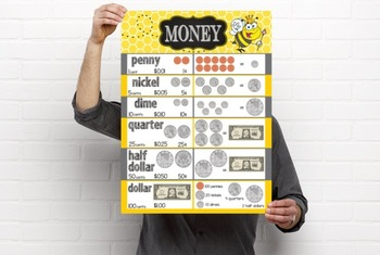 BEES - Classroom Decor: POSTER - 18 x 24, Counting MONEY & COINS