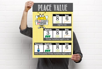 BEES - Classroom Decor: Place Value Chart - size 18 x 24