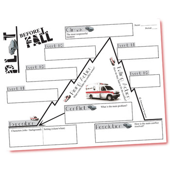 BEFORE I FALL Plot Chart Organizer Diagram Arc (Oliver) - Freytag's Pyramid