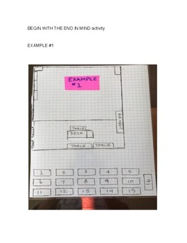 A New Classroom Floor Plan Designed By Your Students Working In Groups