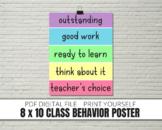 BEHAVIOR CHART POSTER   8x10 Class Poster   Classroom Wall Decor