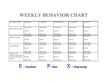 BEHAVIOR CHARTS: TRACK STUDENT BEHAVIORS (Not Grade Specific)
