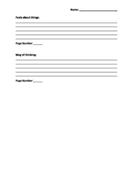BFG Character Analysis - Dahl