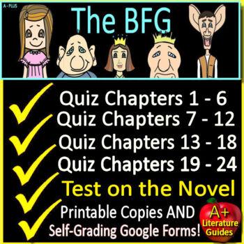The BFG Test