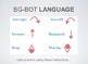 BG-BOT - Predictions - Programming