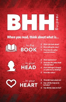 BHH Reading — Book, Head, Heart Reading — Poster
