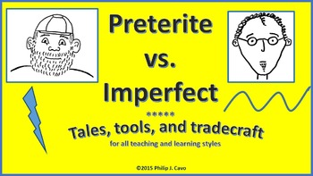 BIG BUNDLE: Preterite vs. Imperfect Unit