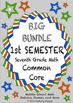 THE BIG BUNDLE Seventh Grade Common Core Math Stations Fir