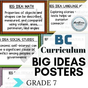 BIG IDEA POSTERS: BC CURRICULUM [Grade 7]